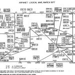 Arpanet - schema logistica